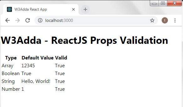 ReactJS Props Validation