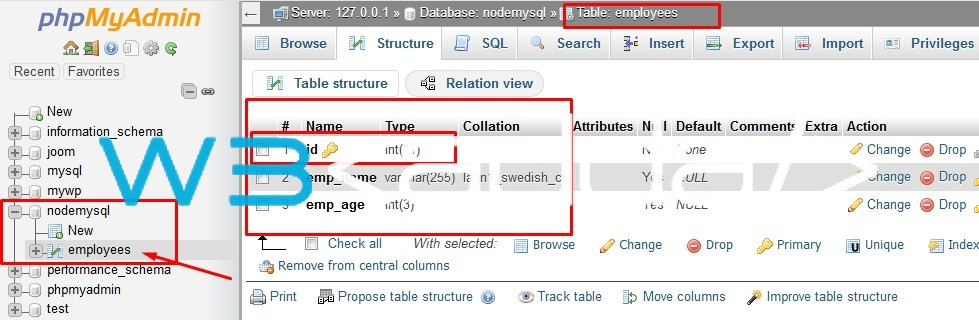 Node.js MySql Create Table 2