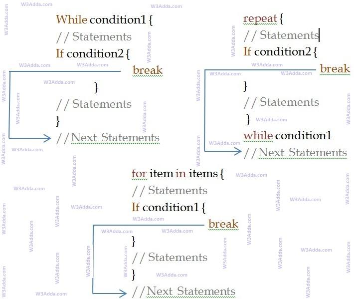 swift_break_statement
