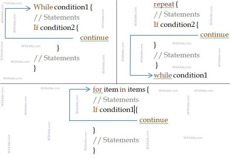 swift_continue_flow_diagram