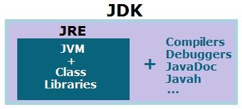 java-development-kit-jdk