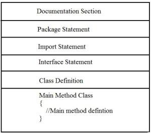 java-structure