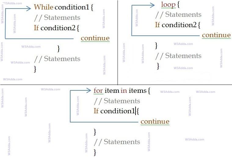 rust_continue_flow_diagram