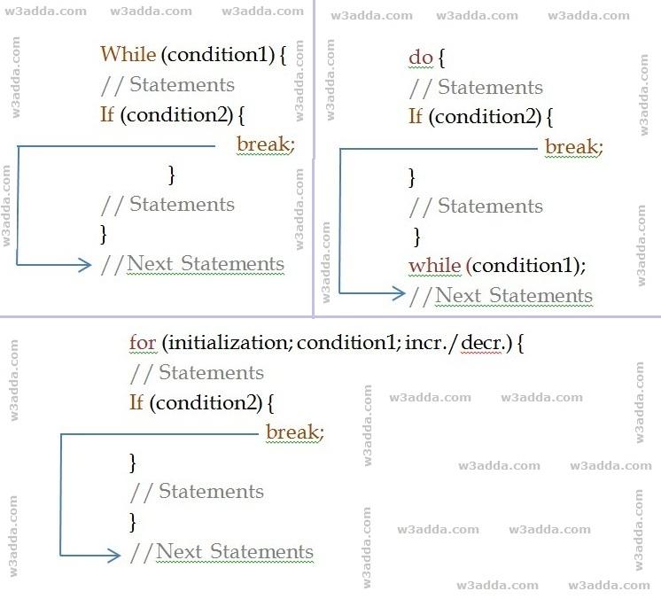 cpp_break_statement_example