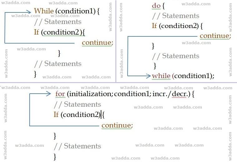 dart_continue_flow_diagram