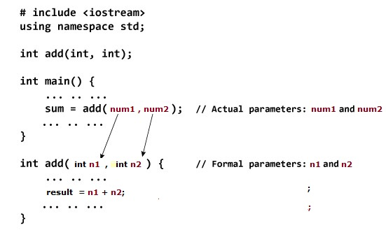 cpp_passing_arguments