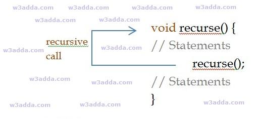 cpp recursive function